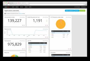 Sample dashboard in Graylog